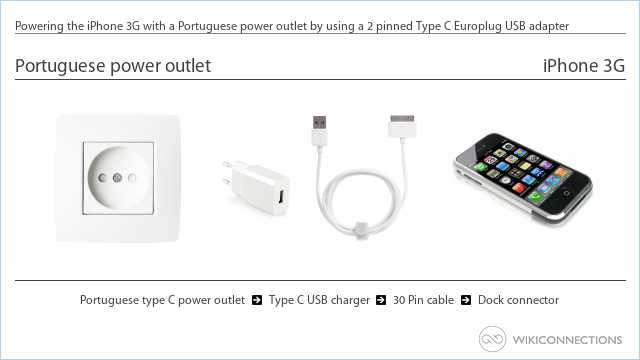 Powering the iPhone 3G with a Portuguese power outlet by using a 2 pinned Type C Europlug USB adapter