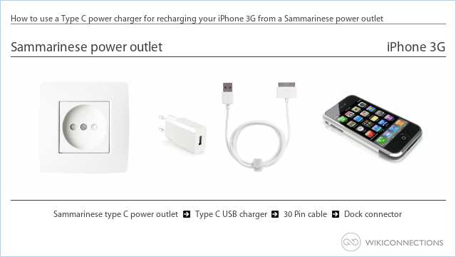 How to use a Type C power charger for recharging your iPhone 3G from a Sammarinese power outlet