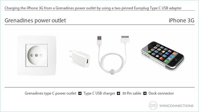 Charging the iPhone 3G from a Grenadines power outlet by using a two pinned Europlug Type C USB adapter