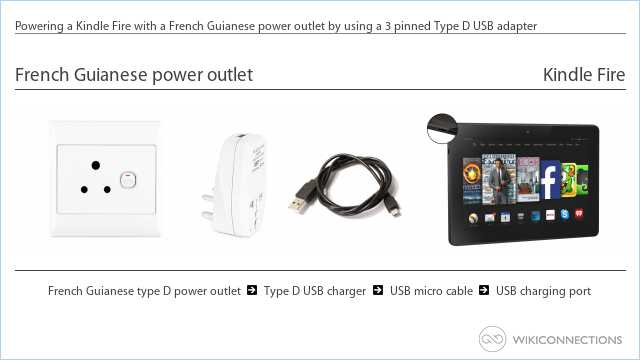 Powering a Kindle Fire with a French Guianese power outlet by using a 3 pinned Type D USB adapter