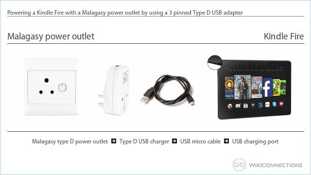 Powering a Kindle Fire with a Malagasy power outlet by using a 3 pinned Type D USB adapter