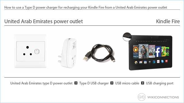 How to use a Type D power charger for recharging your Kindle Fire from a United Arab Emirates power outlet