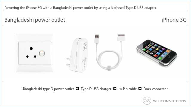 Powering the iPhone 3G with a Bangladeshi power outlet by using a 3 pinned Type D USB adapter