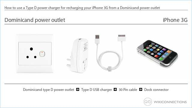 How to use a Type D power charger for recharging your iPhone 3G from a Dominicand power outlet