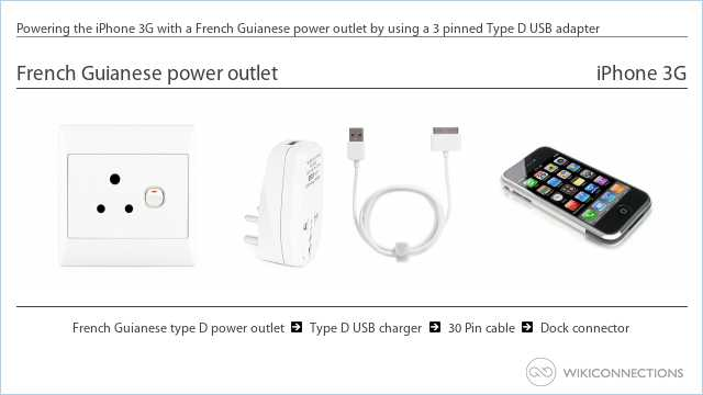 Powering the iPhone 3G with a French Guianese power outlet by using a 3 pinned Type D USB adapter