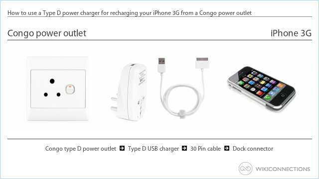 How to use a Type D power charger for recharging your iPhone 3G from a Congo power outlet