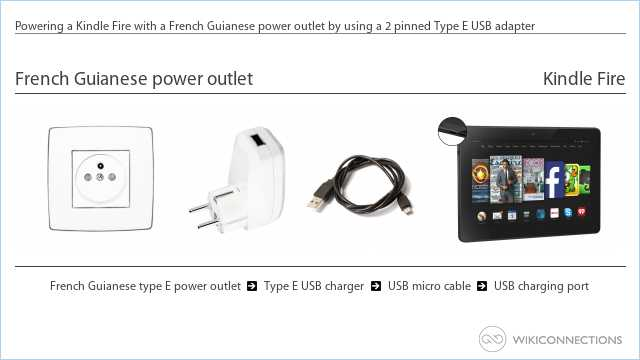 Powering a Kindle Fire with a French Guianese power outlet by using a 2 pinned Type E USB adapter