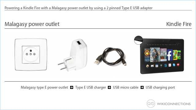 Powering a Kindle Fire with a Malagasy power outlet by using a 2 pinned Type E USB adapter
