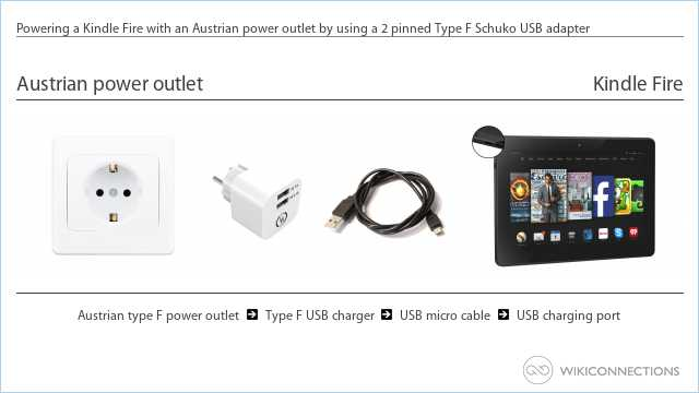 Powering a Kindle Fire with an Austrian power outlet by using a 2 pinned Type F Schuko USB adapter