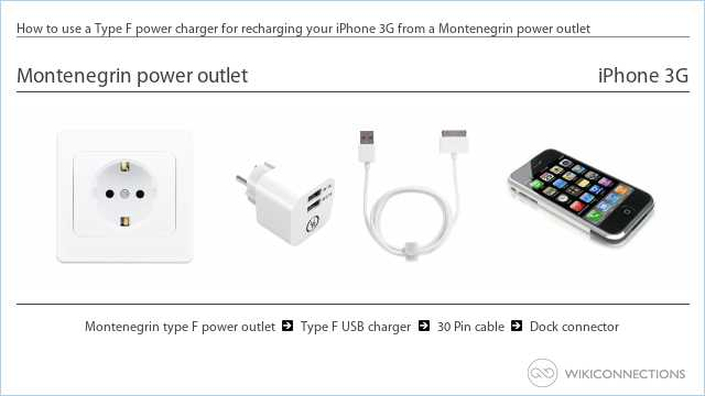 How to use a Type F power charger for recharging your iPhone 3G from a Montenegrin power outlet