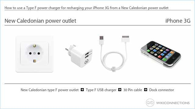 How to use a Type F power charger for recharging your iPhone 3G from a New Caledonian power outlet