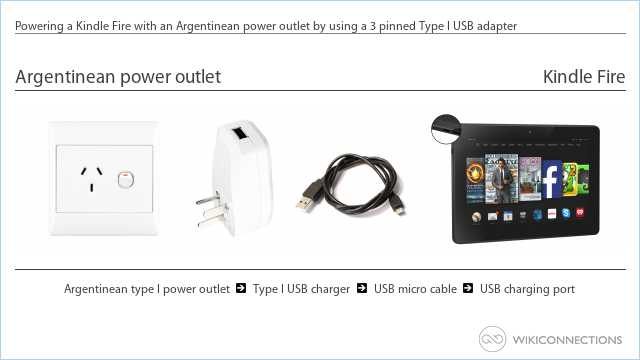 Powering a Kindle Fire with an Argentinean power outlet by using a 3 pinned Type I USB adapter