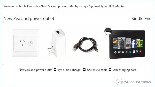 Powering a Kindle Fire with a New Zealand power outlet by using a 3 pinned Type I USB adapter