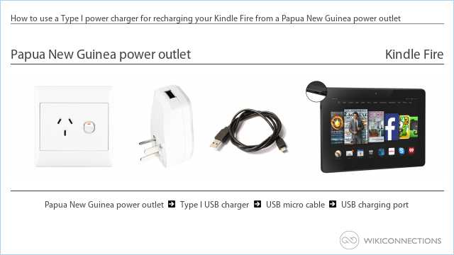 How to use a Type I power charger for recharging your Kindle Fire from a Papua New Guinea power outlet