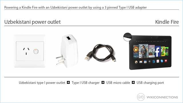 Powering a Kindle Fire with an Uzbekistani power outlet by using a 3 pinned Type I USB adapter