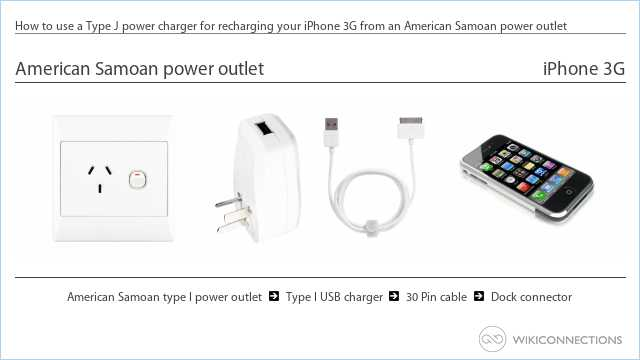 How to use a Type J power charger for recharging your iPhone 3G from an American Samoan power outlet