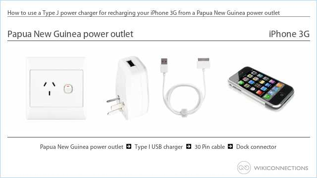How to use a Type J power charger for recharging your iPhone 3G from a Papua New Guinea power outlet