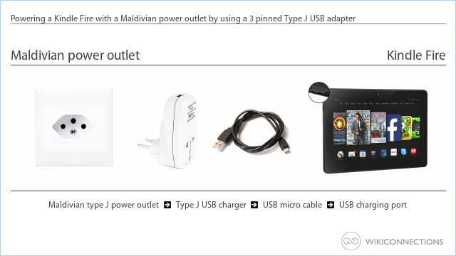 Powering a Kindle Fire with a Maldivian power outlet by using a 3 pinned Type J USB adapter