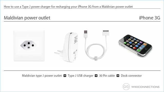 How to use a Type J power charger for recharging your iPhone 3G from a Maldivian power outlet