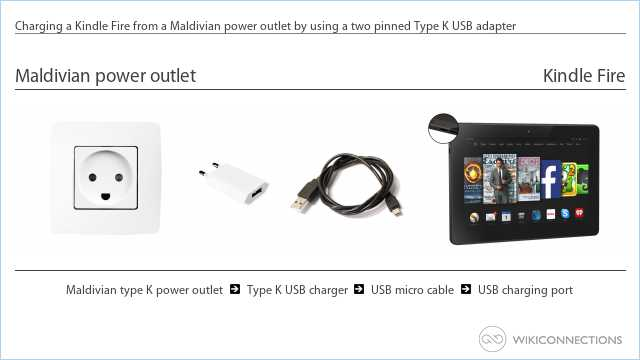 Charging a Kindle Fire from a Maldivian power outlet by using a two pinned Type K USB adapter