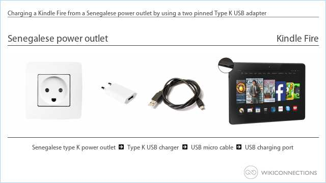 Charging a Kindle Fire from a Senegalese power outlet by using a two pinned Type K USB adapter