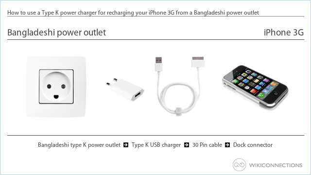How to use a Type K power charger for recharging your iPhone 3G from a Bangladeshi power outlet