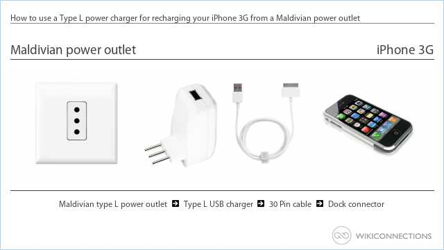 How to use a Type L power charger for recharging your iPhone 3G from a Maldivian power outlet