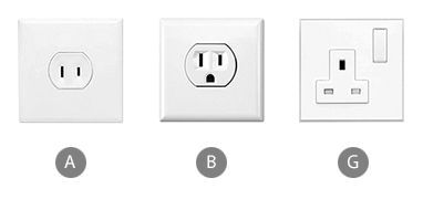 Which plug adapter do you need to bring to use a clothes iron in Belize?
