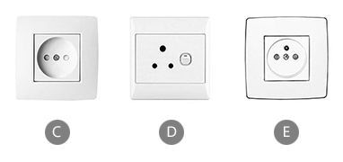 What plug sockets are used in Guadeloupe?