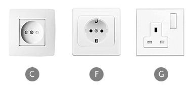 What plug sockets are used in Indonesia?