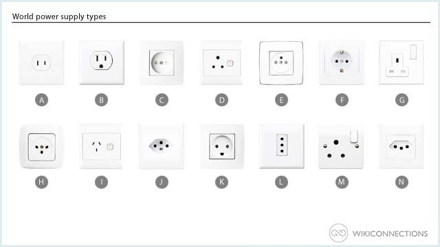Which power adapter will you need to use a curling iron in Uruguay?