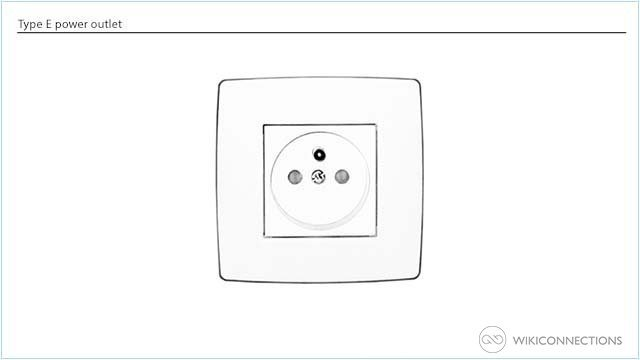 What plug sockets are used in Saint Pierre?