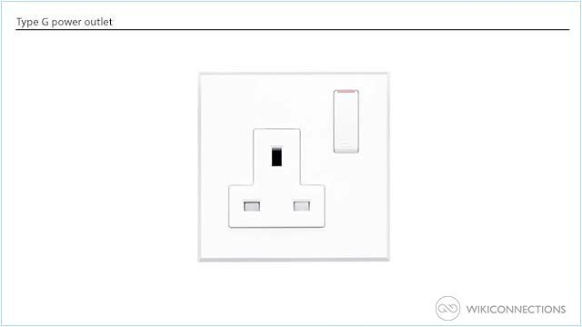What plug sockets are used in Wales?